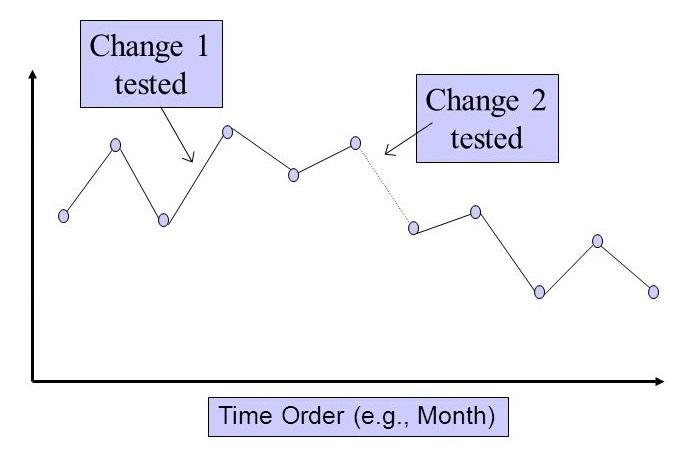 run-chart4
